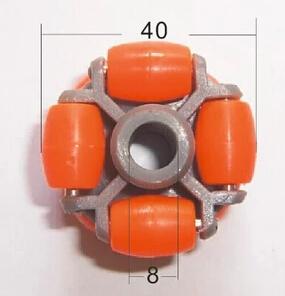 40MM Ruota